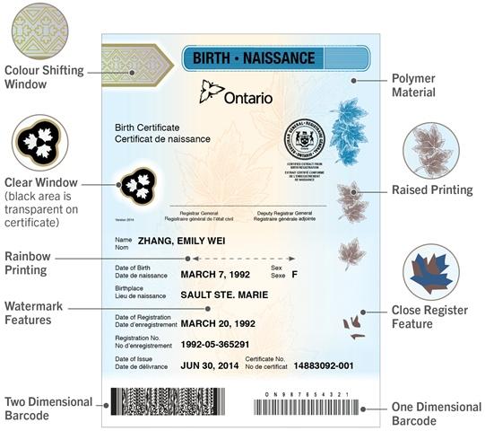 Ontario New Polymer Birth Certificates - All Ontario
