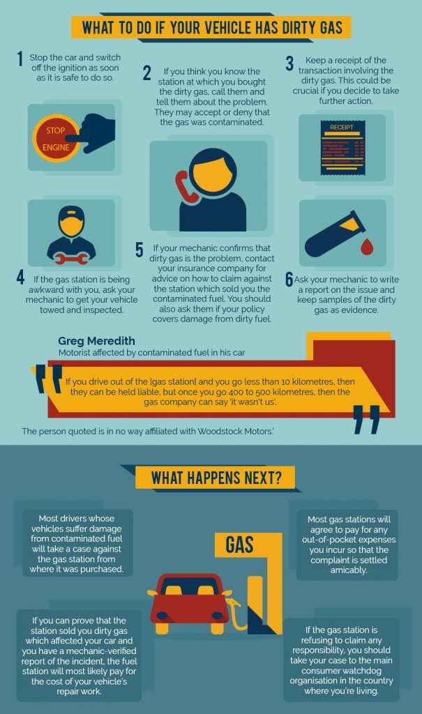 How to Deal with Damage from Dirty Gas (Infographic) AllOntario