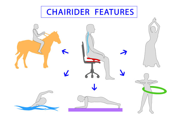 Portable healthy sitting device for sedentary lifestyle - Chairider