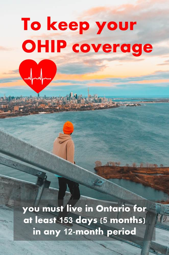 Does OHIP cover brand-name or generic prescription drugs?